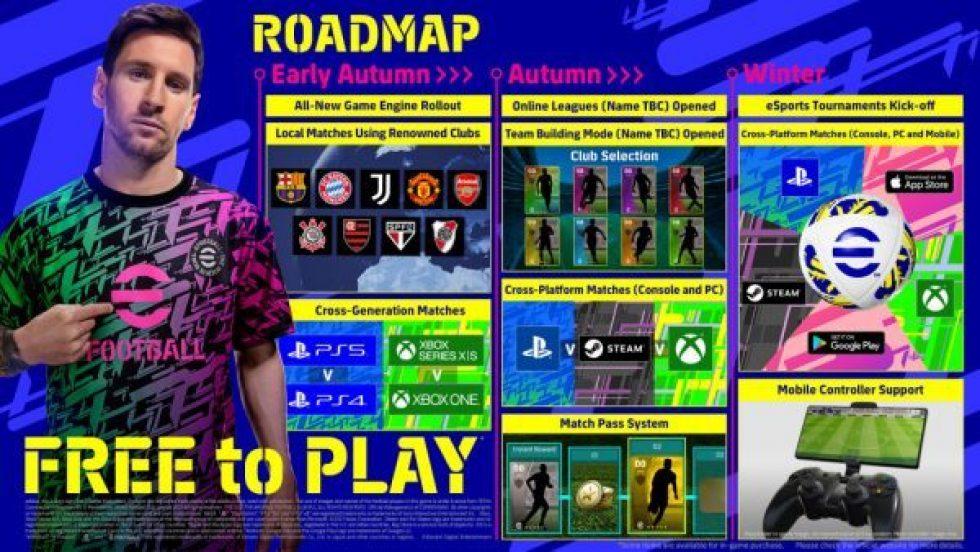 efootball_2021_roadmap_1-600x338