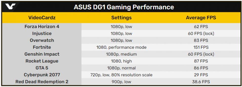 Intel-Xe-DG1-game-tests