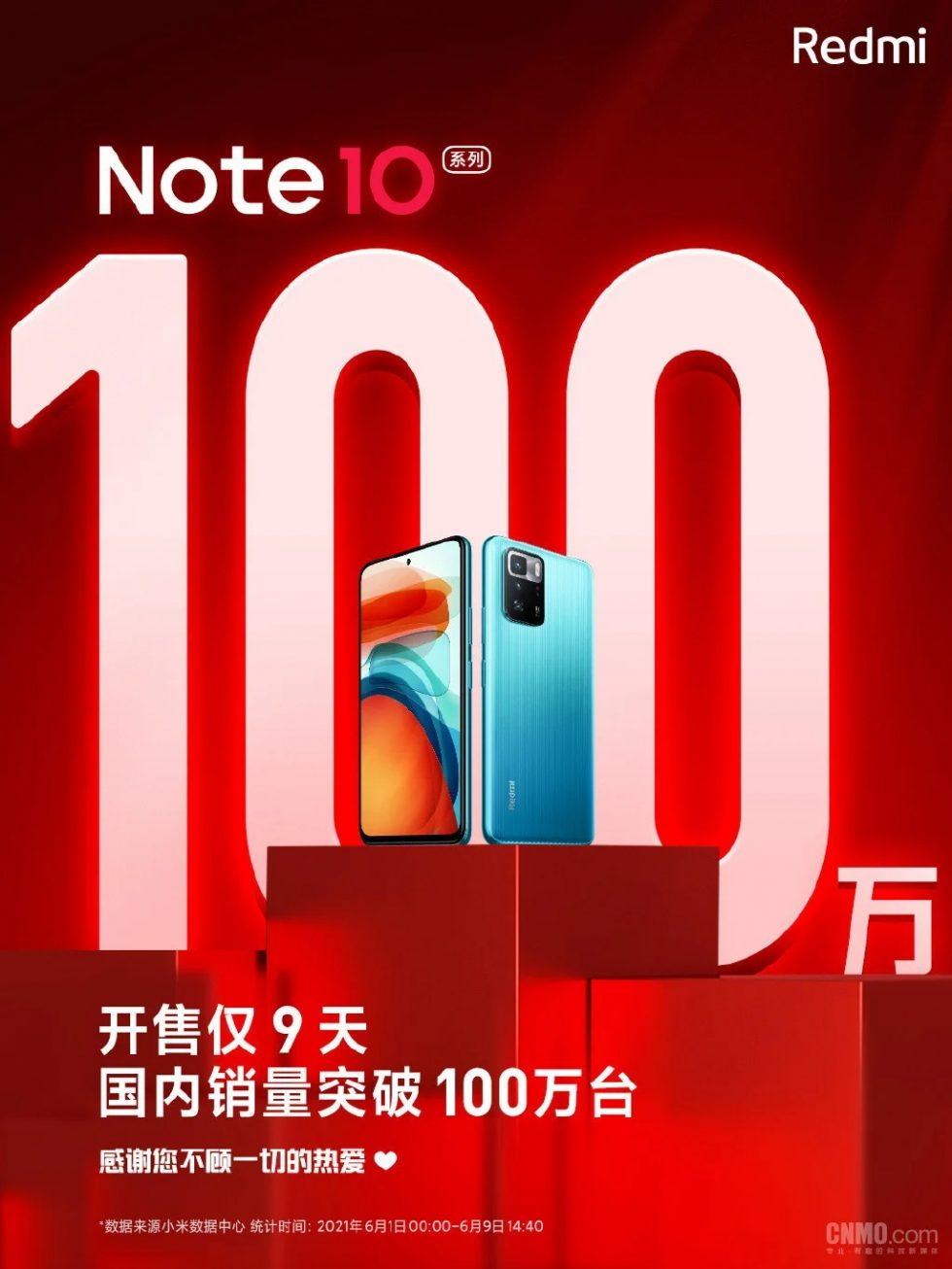 Redmi-Note-10-pardavimai-copy