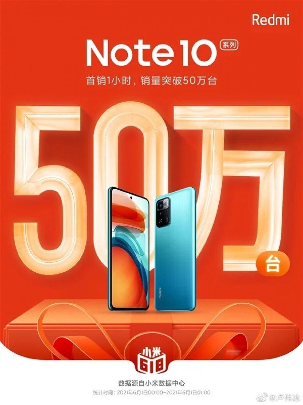 Redmi-Note-10-pardavimai