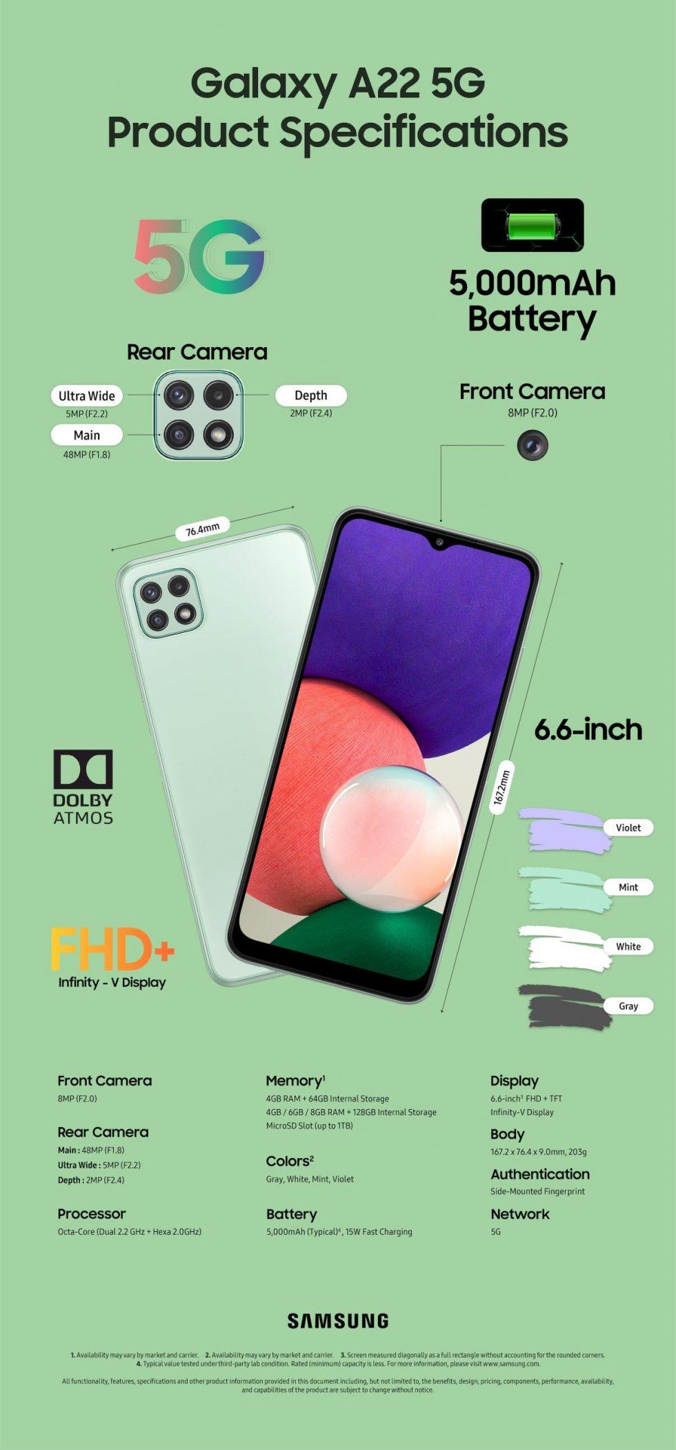Samsung-Galaxy-A22-5G-main