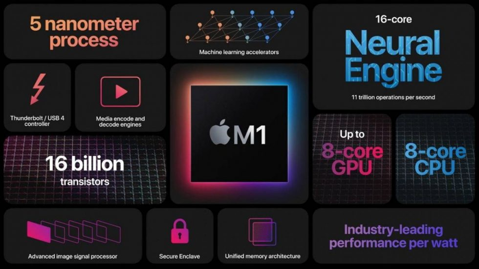 intel-apple_1
